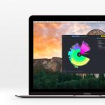 Analizza e libera spazio occupato nel hard disk del tuo Mac con il tool DaisyDisk
